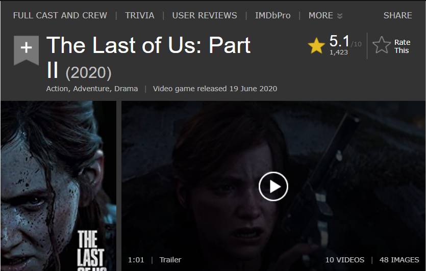 The Last Of Us Part 2 Paid Reviews
